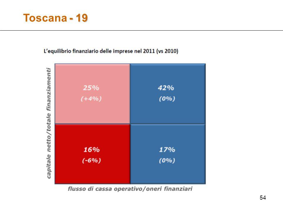 54 - 19 Toscana - 19