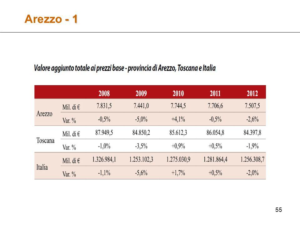55 - 1 Arezzo - 1