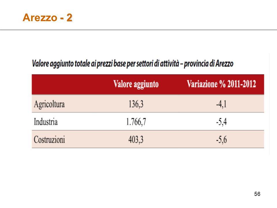 56 - 2 Arezzo - 2
