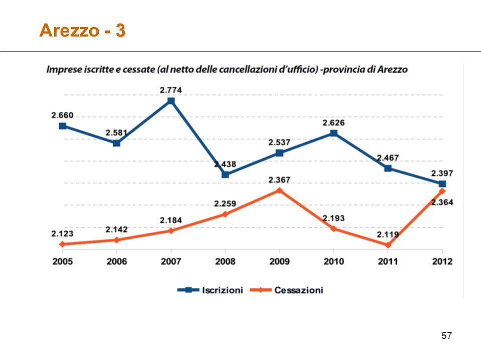 57 - 3 Arezzo - 3