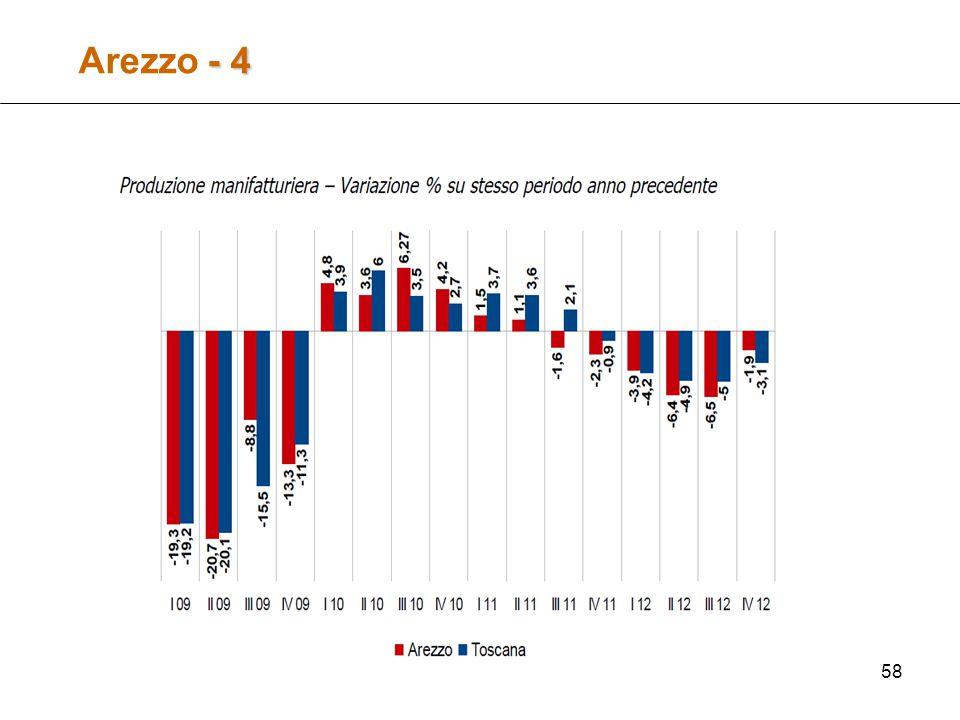58 - 4 Arezzo - 4