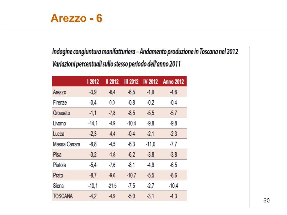 60 - 6 Arezzo - 6