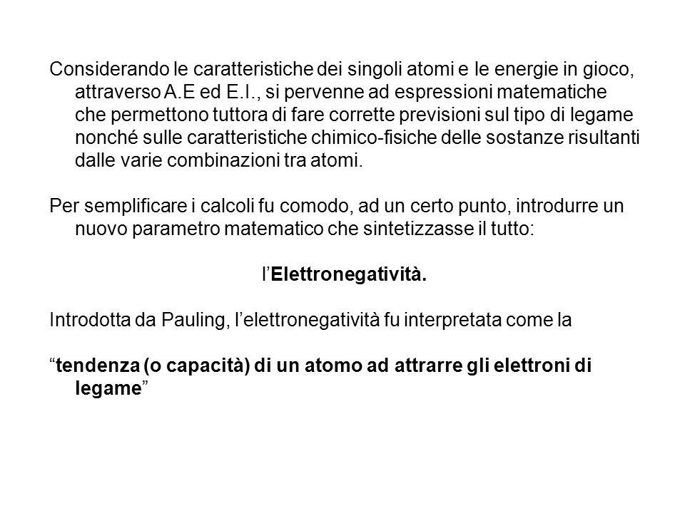 Considerando le caratteristiche dei singoli atomi e le energie in gioco, attraverso A.E ed E.I., si pervenne ad espressioni matematiche che permettono