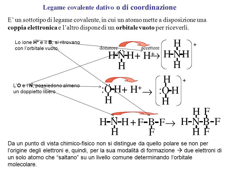 o di coordinazione donatoreaccettore E' un sottotipo di legame covalente, in cui un atomo mette a disposizione una coppia elettronica e l'altro dispon