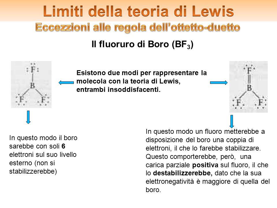 2.Gli ibridi di risonanza Il fluoruro di Boro (BF 3 ) Esistono due modi per rappresentare la molecola con la teoria di Lewis, entrambi insoddisfacenti