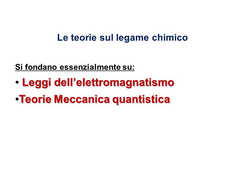 Le teorie sul legame chimico Si fondano essenzialmente su: Leggi dell'elettromagnatismo Leggi dell'elettromagnatismo Teorie Meccanica quantisticaTeori