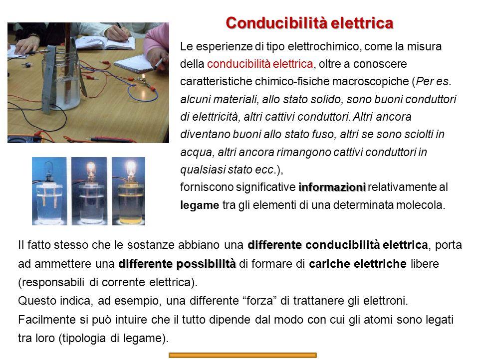 Conducibilità elettrica differente differente possibilità Il fatto stesso che le sostanze abbiano una differente conducibilità elettrica, porta ad amm