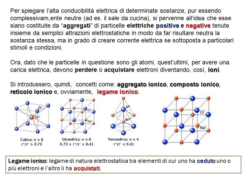positivenegative Per spiegare l'alta conducibilità elettrica di determinate sostanze, pur essendo complessivam,ente neutre (ad es. il sale da cucina),