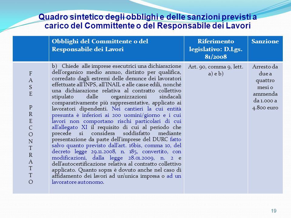 Obblighi del Committente o del Responsabile dei Lavori Riferimento legislativo: D.Lgs. 81/2008 Sanzione FASEPRECONTRATTOFASEPRECONTRATTO b) Chiede all