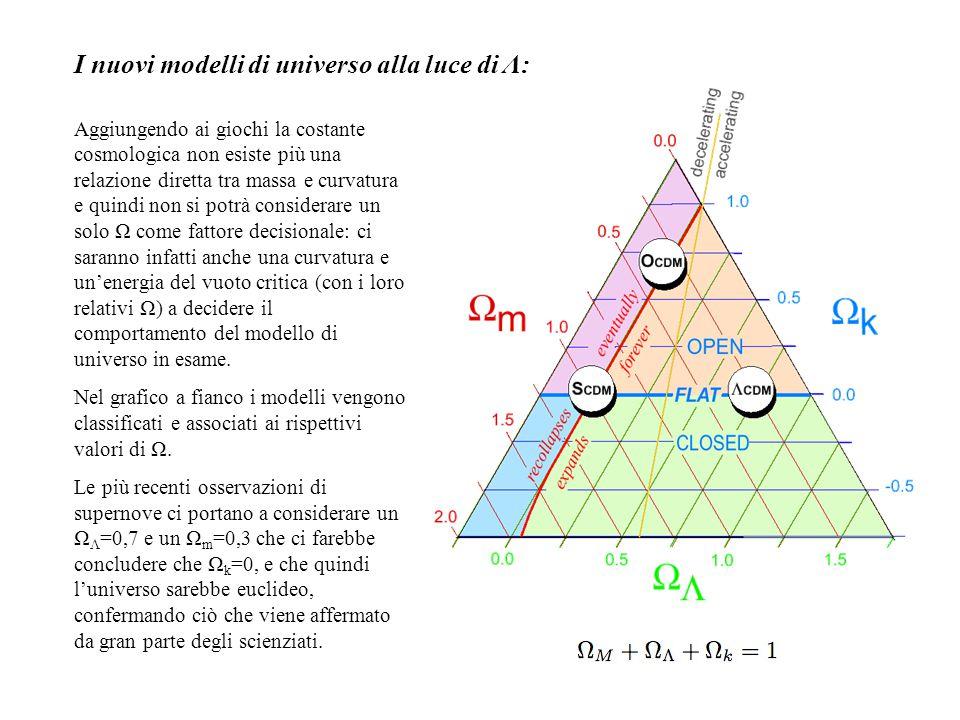 I nuovi modelli di universo alla luce di Λ: Aggiungendo ai giochi la costante cosmologica non esiste più una relazione diretta tra massa e curvatura e