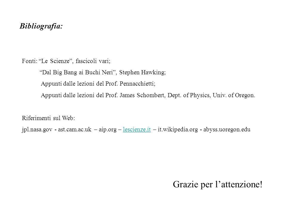 """Fonti: """"Le Scienze"""", fascicoli vari; """"Dal Big Bang ai Buchi Neri"""", Stephen Hawking; Appunti dalle lezioni del Prof. Pennacchietti; Appunti dalle lezio"""