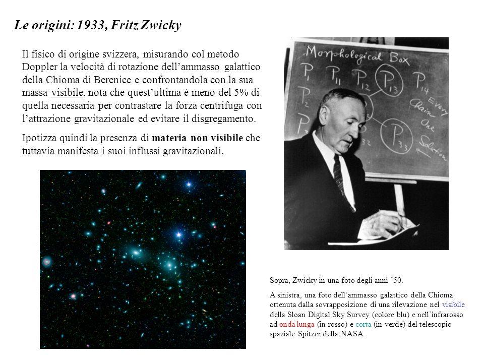 Le origini: 1933, Fritz Zwicky Il fisico di origine svizzera, misurando col metodo Doppler la velocità di rotazione dell'ammasso galattico della Chiom