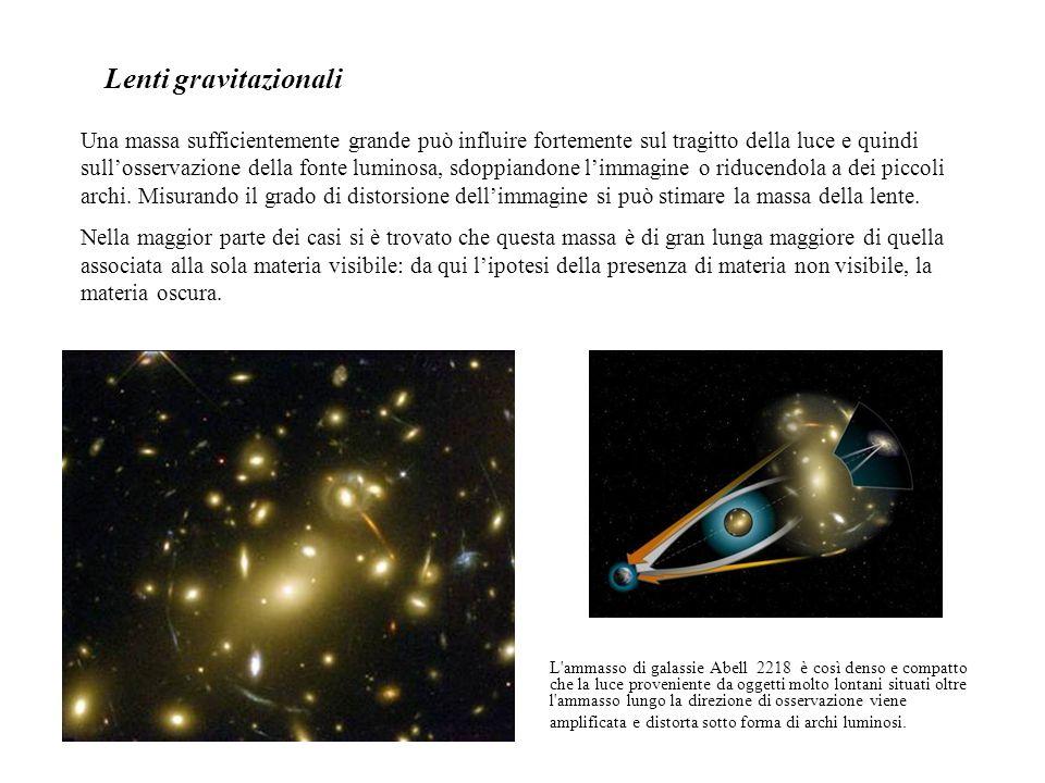Una massa sufficientemente grande può influire fortemente sul tragitto della luce e quindi sull'osservazione della fonte luminosa, sdoppiandone l'imma