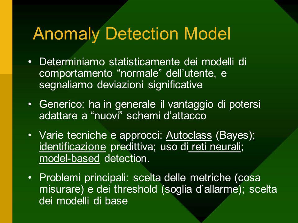 """Anomaly Detection Model Determiniamo statisticamente dei modelli di comportamento """"normale"""" dell'utente, e segnaliamo deviazioni significative Generic"""