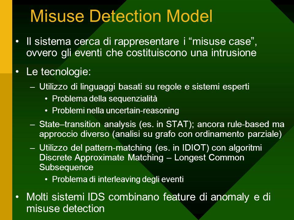 """Misuse Detection Model Il sistema cerca di rappresentare i """"misuse case"""", ovvero gli eventi che costituiscono una intrusione Le tecnologie: –Utilizzo"""