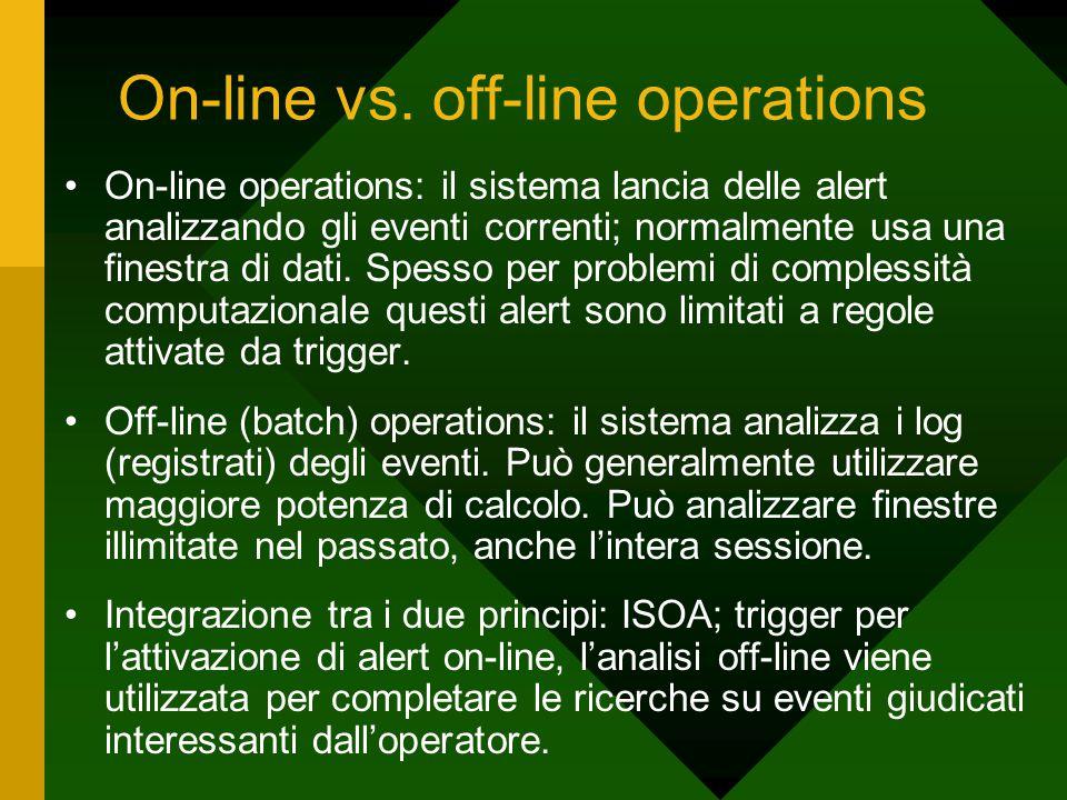 On-line vs. off-line operations On-line operations: il sistema lancia delle alert analizzando gli eventi correnti; normalmente usa una finestra di dat