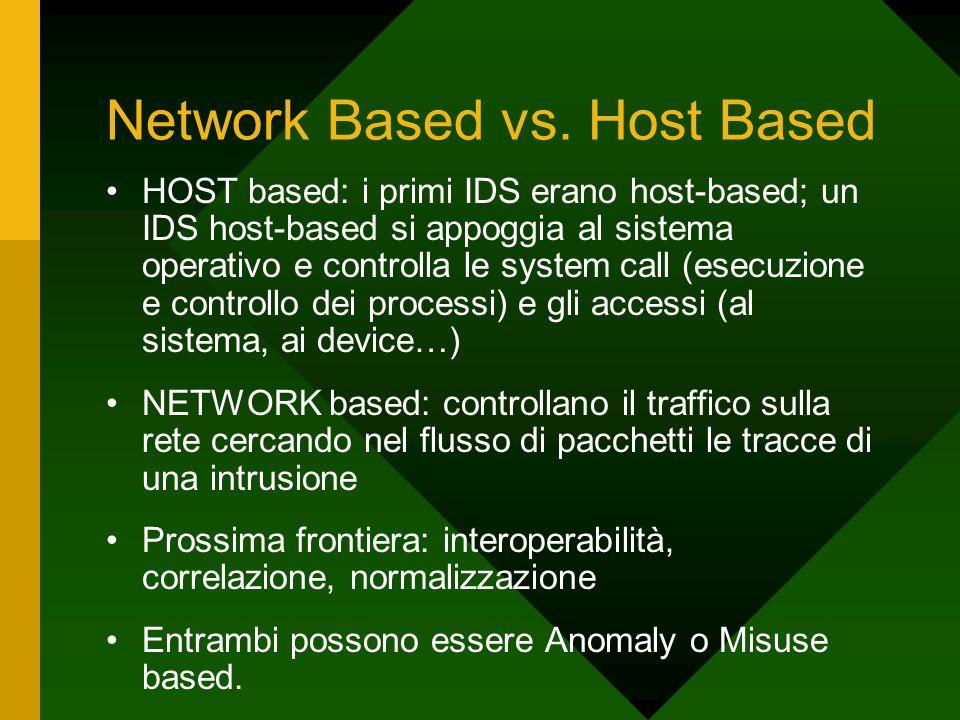 Network Based vs. Host Based HOST based: i primi IDS erano host-based; un IDS host-based si appoggia al sistema operativo e controlla le system call (