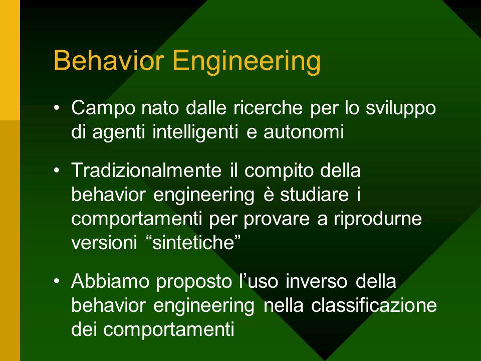Behavior Engineering Campo nato dalle ricerche per lo sviluppo di agenti intelligenti e autonomi Tradizionalmente il compito della behavior engineerin