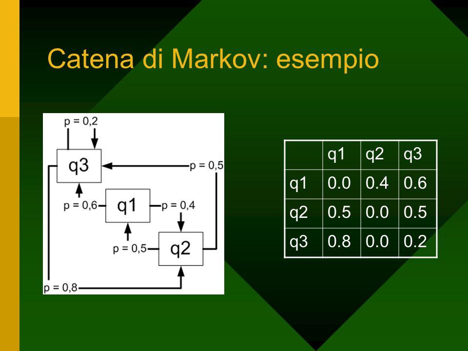 Catena di Markov: esempio q1q2q3 q10.00.40.6 q20.50.00.5 q30.80.00.2