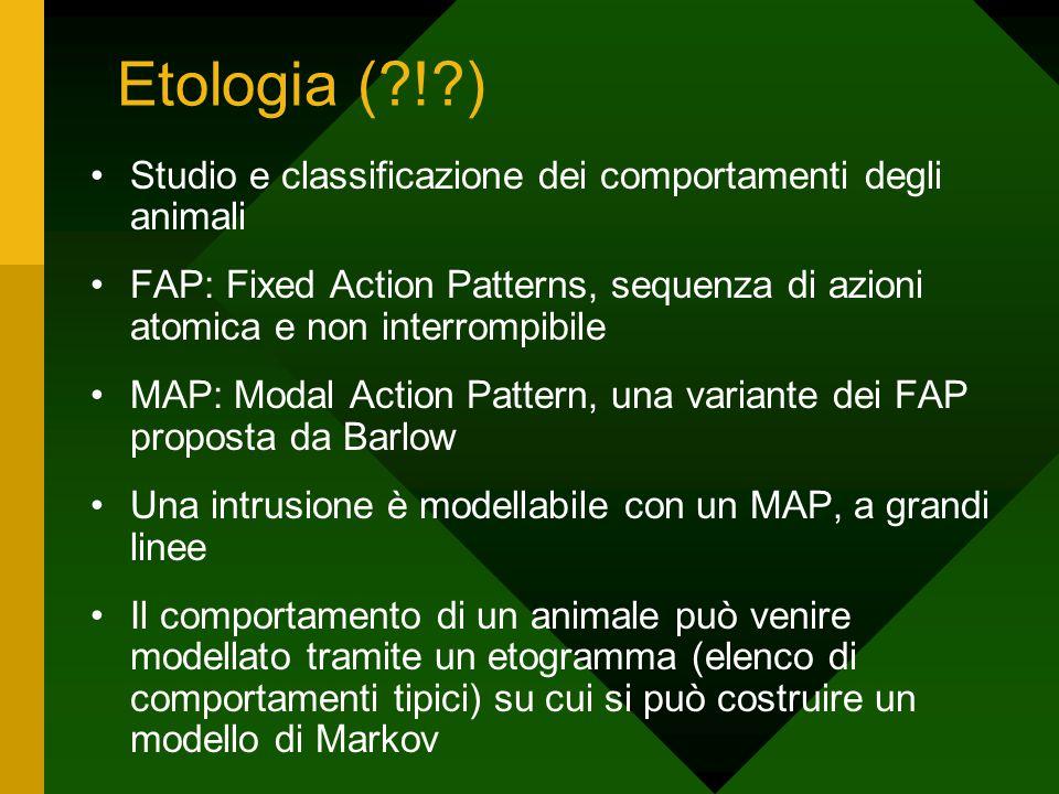 Etologia (?!?) Studio e classificazione dei comportamenti degli animali FAP: Fixed Action Patterns, sequenza di azioni atomica e non interrompibile MA