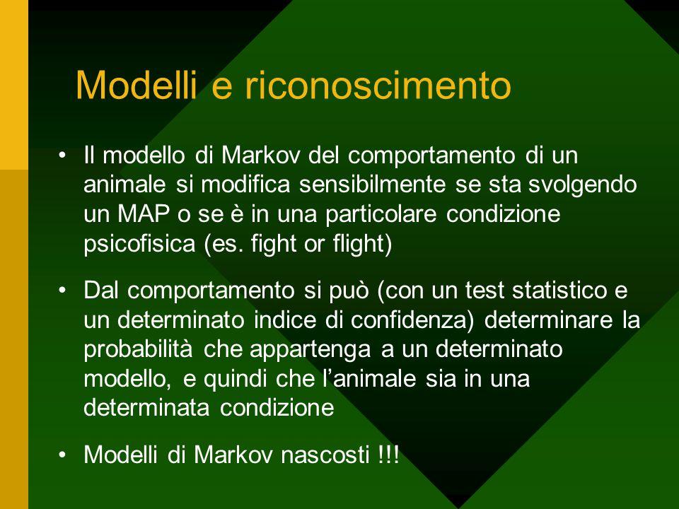Modelli e riconoscimento Il modello di Markov del comportamento di un animale si modifica sensibilmente se sta svolgendo un MAP o se è in una particol