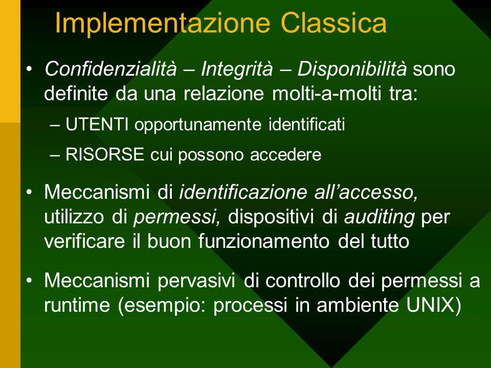 Implementazione Classica Confidenzialità – Integrità – Disponibilità sono definite da una relazione molti-a-molti tra: –UTENTI opportunamente identifi