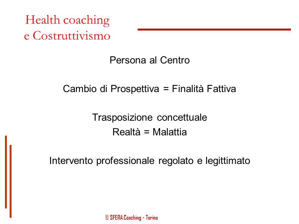 © SFERA Coaching - Torino Health Coach L'attore non è il coach, né tantomeno la strategia, la tecnica o la medicina impiegata, ma resta sempre la pers