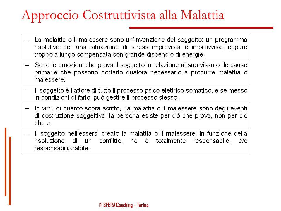 © SFERA Coaching - Torino Approccio Classico alla Malattia