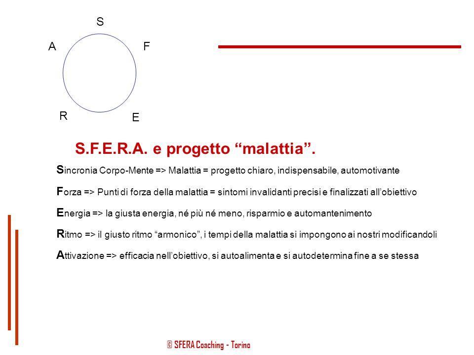 © SFERA Coaching - Torino La Malattia è un processo di massima performance?