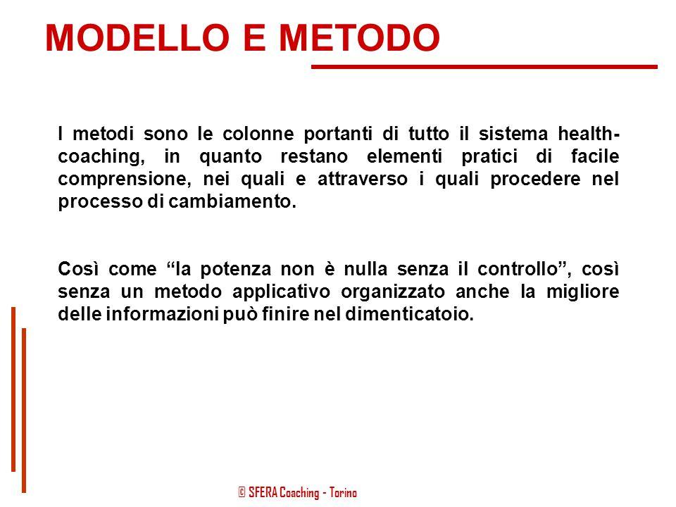 """© SFERA Coaching - Torino S.F.E.R.A. e progetto """"guarigione"""". S E R FA S incronia Corpo-Mente => Guarigione = comprensione delle motivazioni, consapev"""
