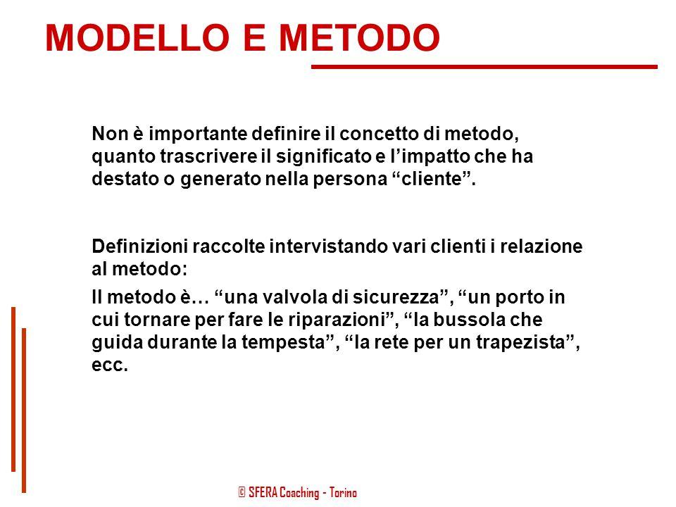 © SFERA Coaching - Torino MODELLO E METODO I metodi sono le colonne portanti di tutto il sistema health- coaching, in quanto restano elementi pratici