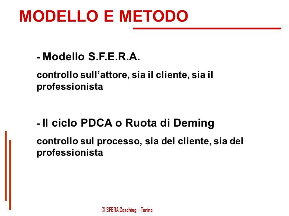© SFERA Coaching - Torino Non è importante definire il concetto di metodo, quanto trascrivere il significato e l'impatto che ha destato o generato nel