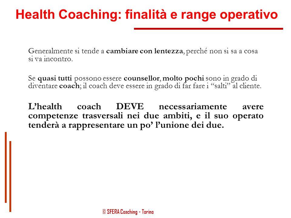 © SFERA Coaching - Torino - Modello S.F.E.R.A. controllo sull'attore, sia il cliente, sia il professionista - Il ciclo PDCA o Ruota di Deming controll