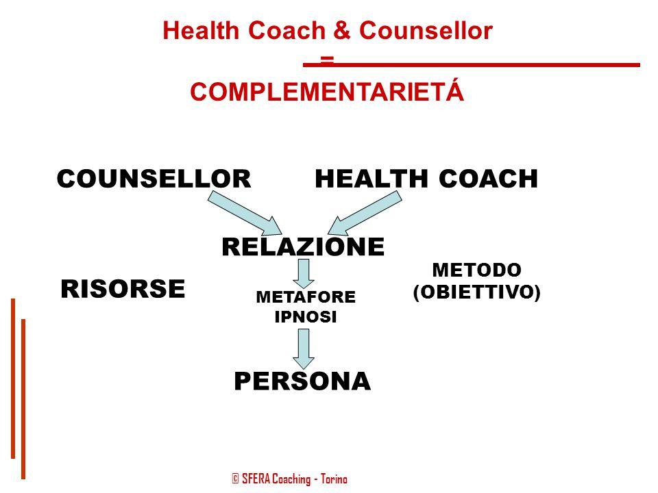 © SFERA Coaching - Torino Generalmente si tende a cambiare con lentezza, perché non si sa a cosa si va incontro. Se quasi tutti possono essere counsel