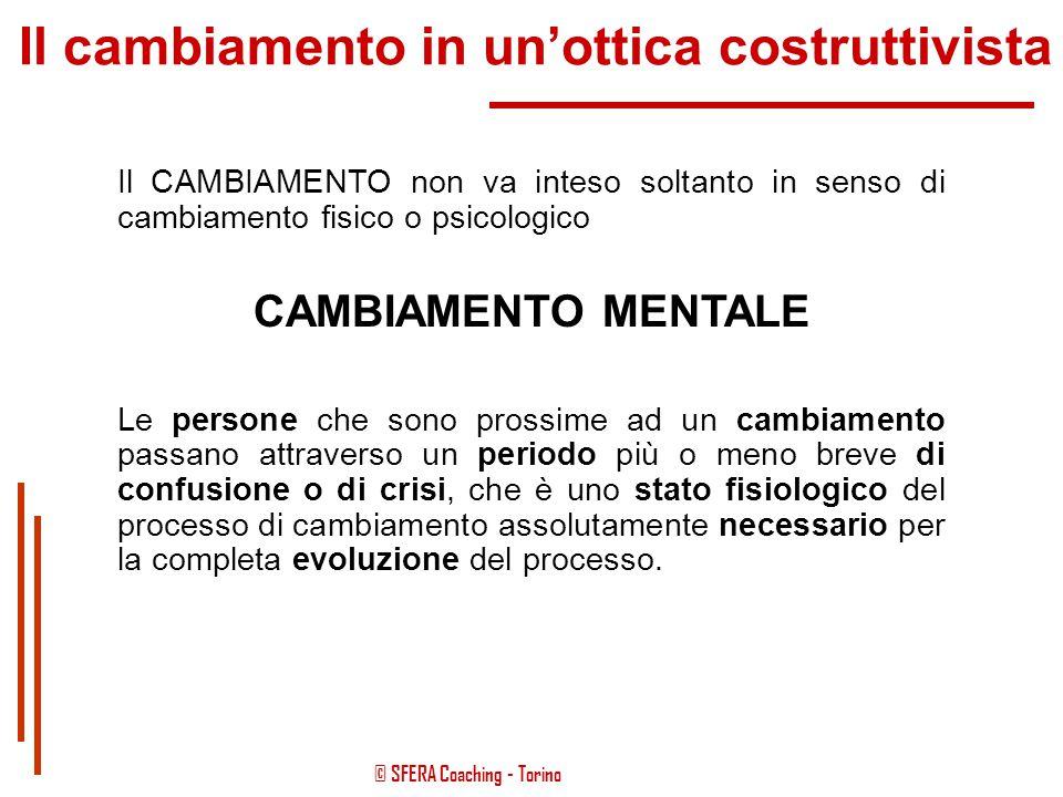 © SFERA Coaching - Torino Il cambiamento in un'ottica costruttivista Sintomo = spia La parte sana segnala così la necessità di un cambiamento. L'obiet