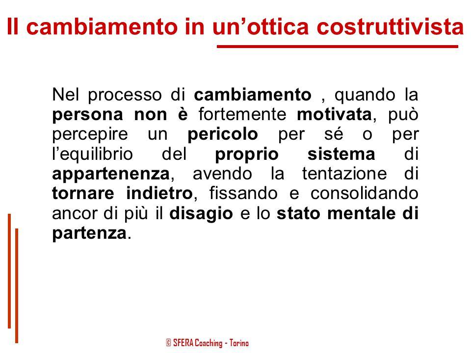 © SFERA Coaching - Torino Il cambiamento in un'ottica costruttivista