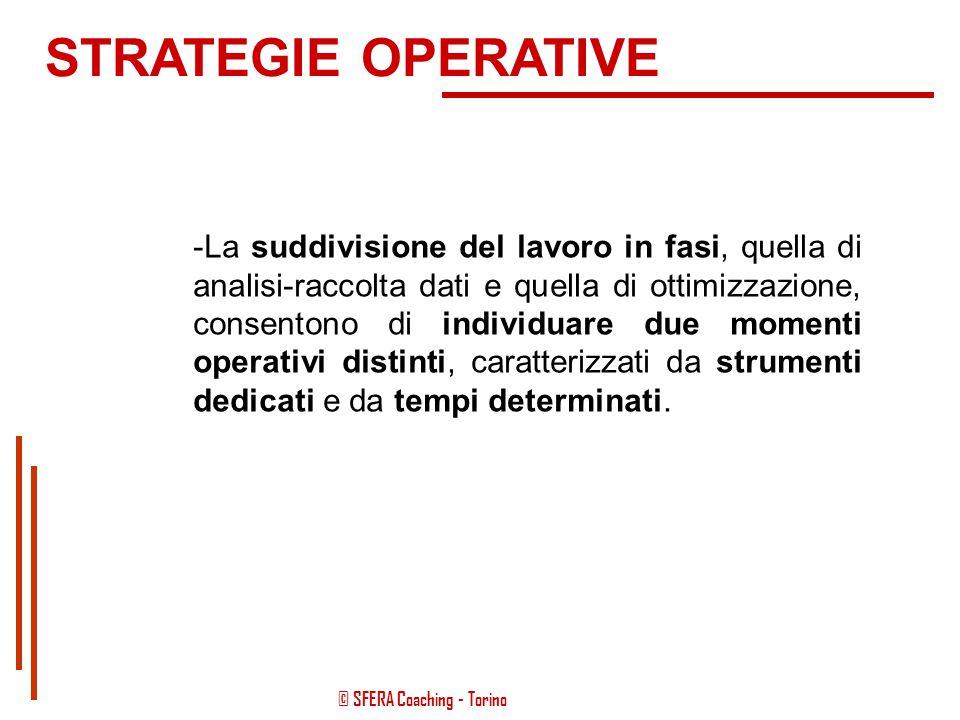 """© SFERA Coaching - Torino Le """"strategie operative"""" consentono di semplificare e qualificare l'operato dell'Health Coach, rendendolo sempre più efficac"""