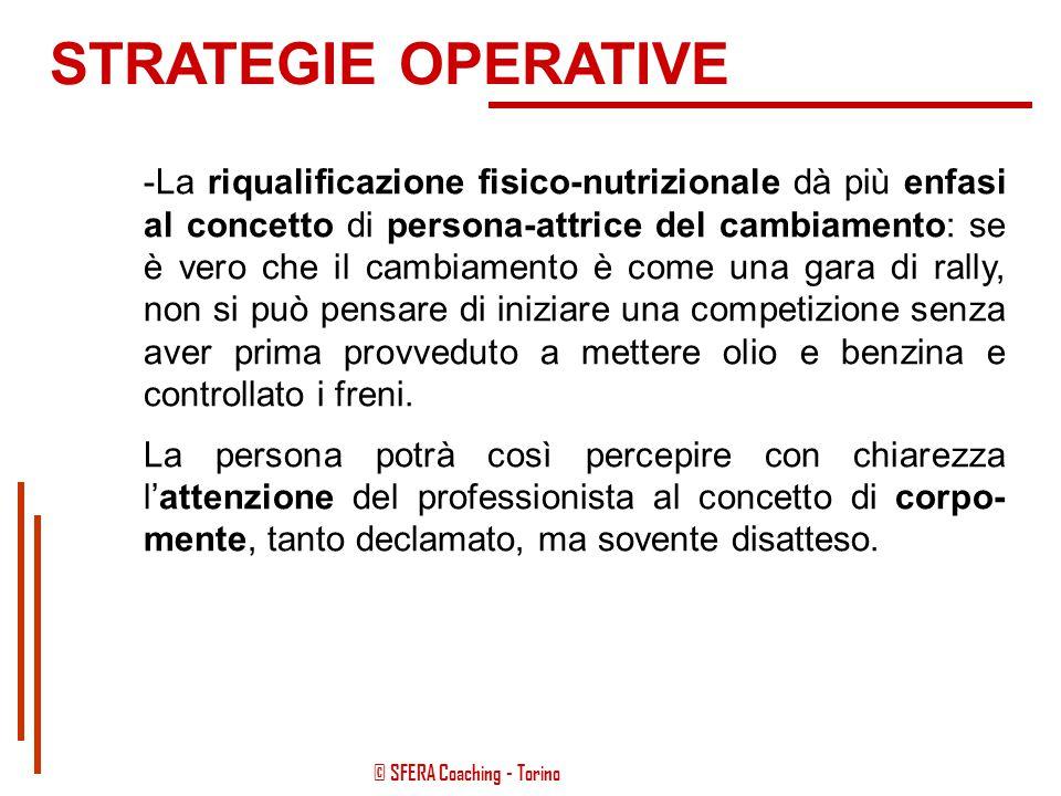 © SFERA Coaching - Torino STRATEGIE OPERATIVE L'uso di domande riflessive (domande potenti) consentono di favorire l'introspezione personale generando