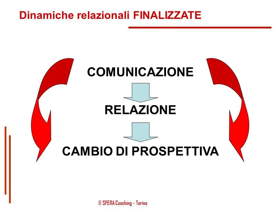 """© SFERA Coaching - Torino """"La malattia è frutto della sfortuna e del destino o è qualcos'altro?"""" Coach  definizione di un obiettivo X definizione di"""