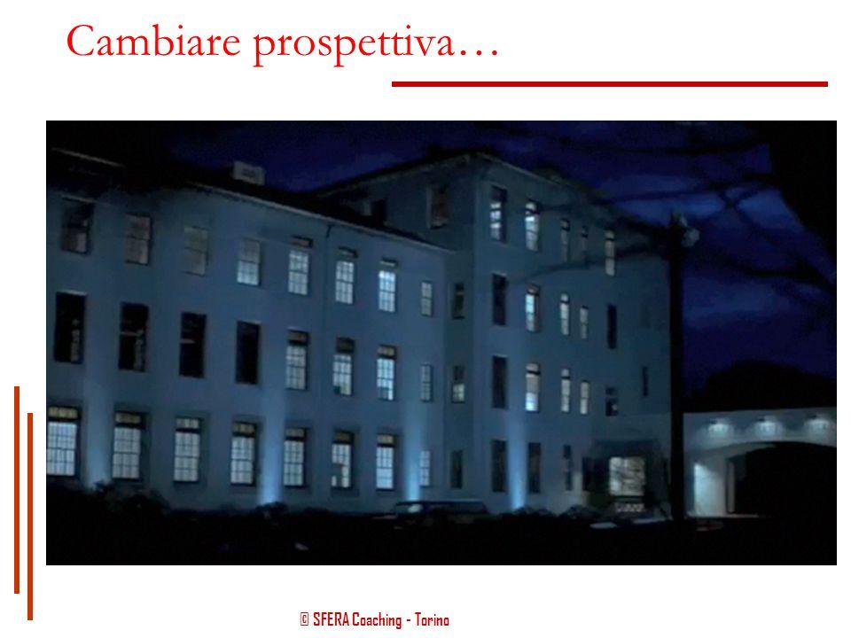 © SFERA Coaching - Torino SINTOMO  SANZIONE SINTOMO  COMUNICAZIONE REINCORNICIARE Dinamiche relazionali FINALIZZATE