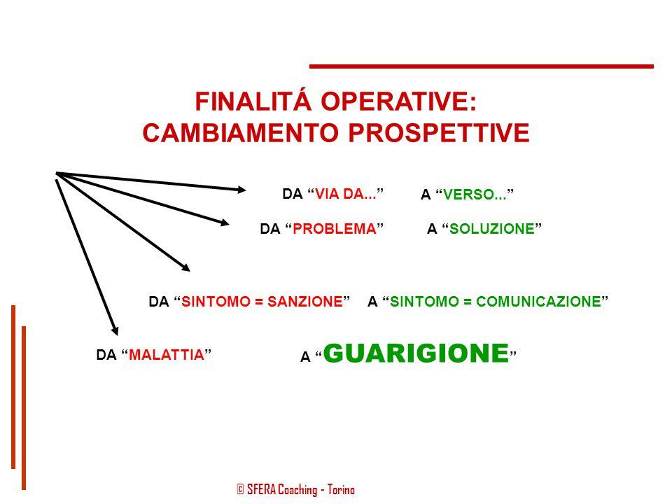 © SFERA Coaching - Torino Cambiare prospettiva…