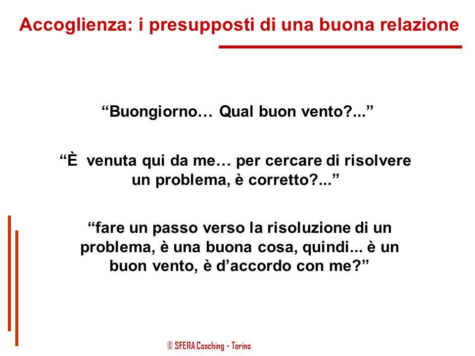 © SFERA Coaching - Torino Obiettivo COMUNICAZIONE DUBBIO = MOVIMENTO => RICERCA CERTEZZE = OBBLIGHI => LIMITI