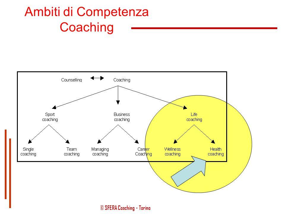 © SFERA Coaching - Torino Ambiti di Competenza Coaching