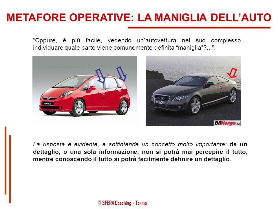 © SFERA Coaching - Torino Questa metafora è semplicissima, e proprio per questo molto efficace. Consiste nel formulare alla persona le seguenti domand