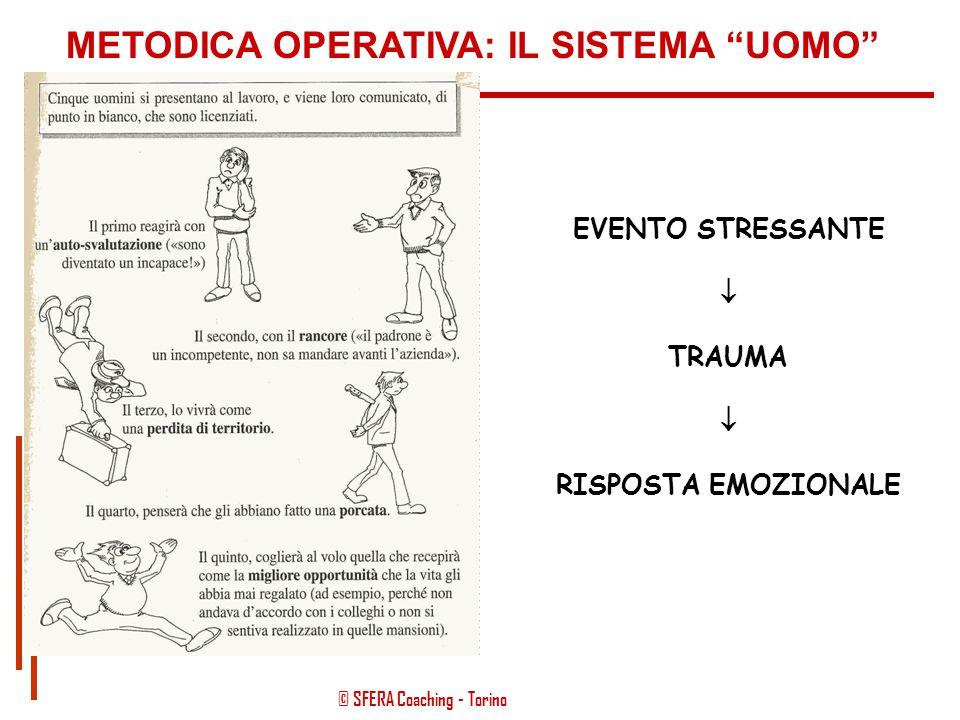 """© SFERA Coaching - Torino Pregiudizio e Sintomo / Il cambiamento di prospettiva: """"L'extracomunitario""""; Le dinamiche elettrico cerebrali: L'interruttor"""