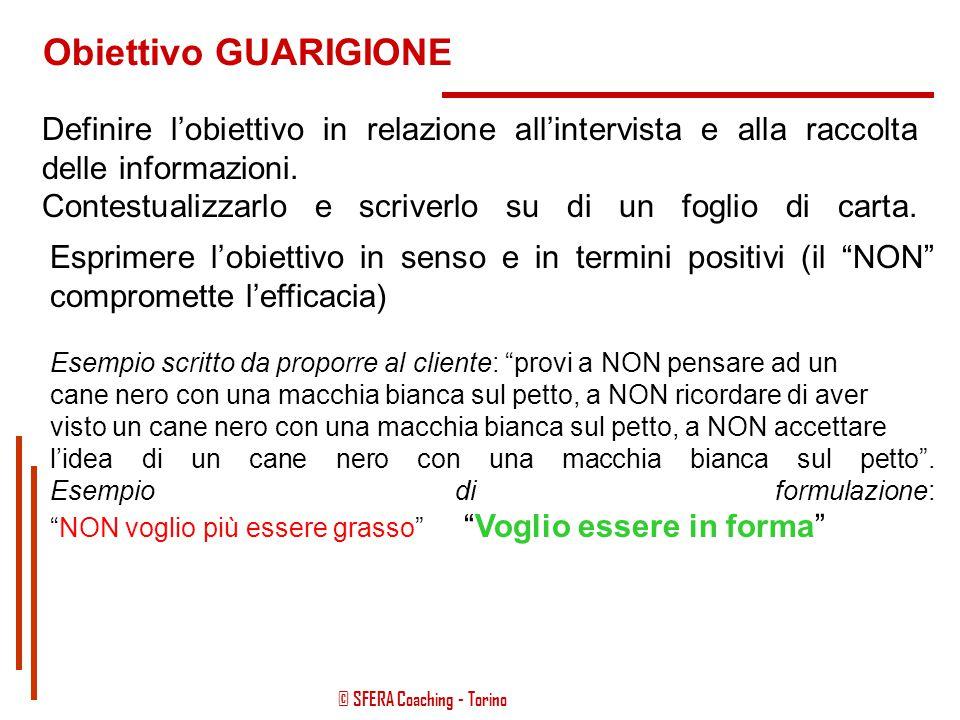 © SFERA Coaching - Torino BIBLIOGRAFIA Counselling ·Bounous G., Chisotti M., Sacchettino P., Vercelli G. – Manuale di counselling – l'approccio ipnoti