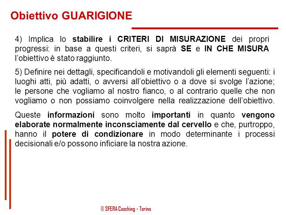 """© SFERA Coaching - Torino Obiettivo GUARIGIONE Obiettivo  formulato in termini di RISULTATO, non di processo Esempio di formulazione: """"Voglio dimagri"""