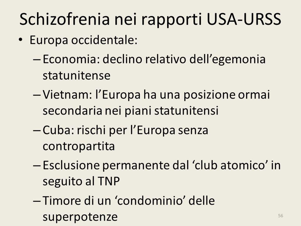 Schizofrenia nei rapporti USA-URSS Europa occidentale: – Economia: declino relativo dell'egemonia statunitense – Vietnam: l'Europa ha una posizione or