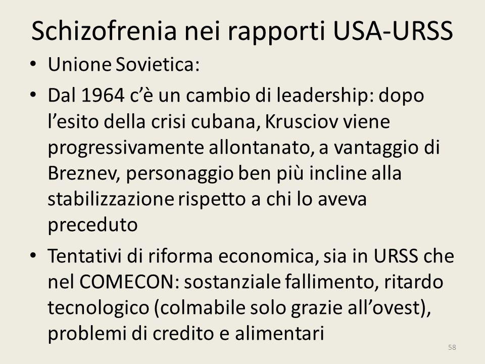 Schizofrenia nei rapporti USA-URSS Unione Sovietica: Dal 1964 c'è un cambio di leadership: dopo l'esito della crisi cubana, Krusciov viene progressiva