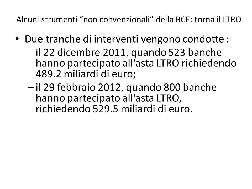 Alcuni strumenti non convenzionali della BCE: torna il LTRO Due tranche di interventi vengono condotte : – il 22 dicembre 2011, quando 523 banche hanno partecipato all asta LTRO richiedendo 489.2 miliardi di euro; – il 29 febbraio 2012, quando 800 banche hanno partecipato all asta LTRO, richiedendo 529.5 miliardi di euro.